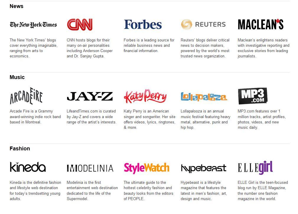 websites that use WordPress