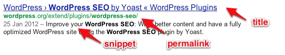 wordpress-seo-what-is-what